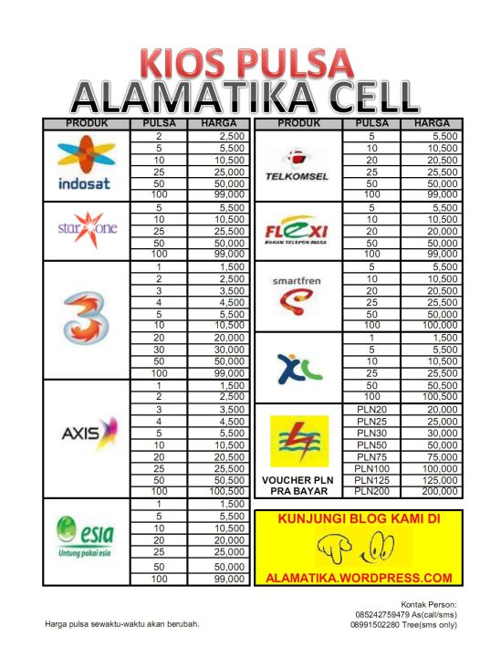 Kios Alamatika Cell